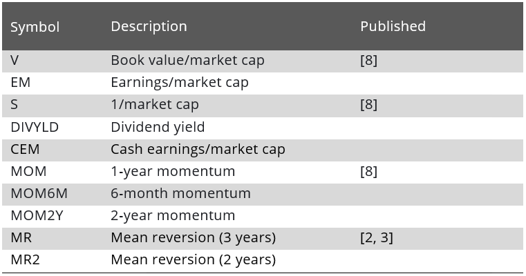 Value, Size and Momentum – A Likely Example of Selection